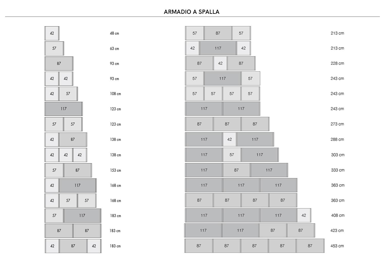 Dimensioni disponibili per armadio a spalla Clever