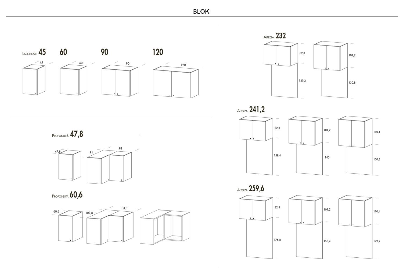 Dimensioni moduli a ponte per armadi