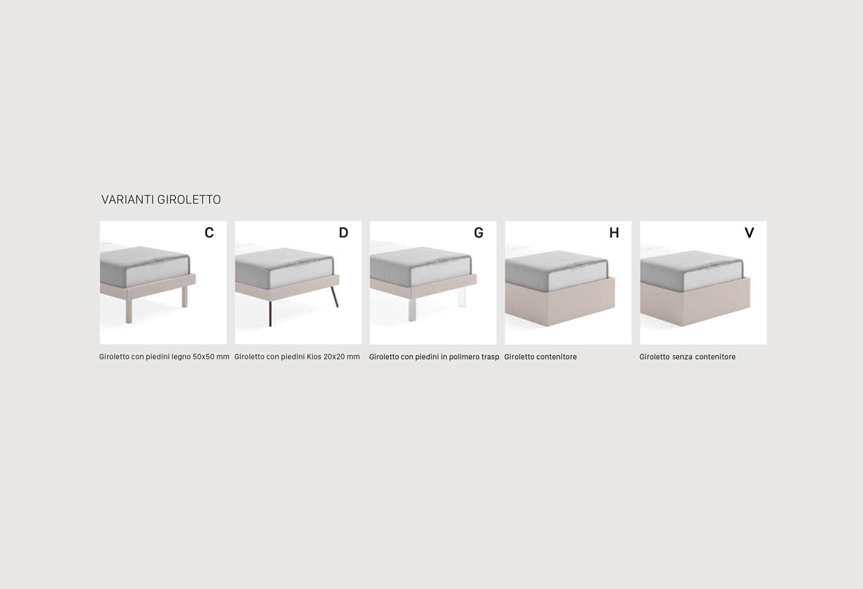 Modelli di piedini e contenitori disponibili