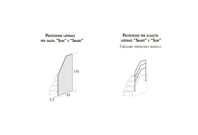 Protezioni laterali