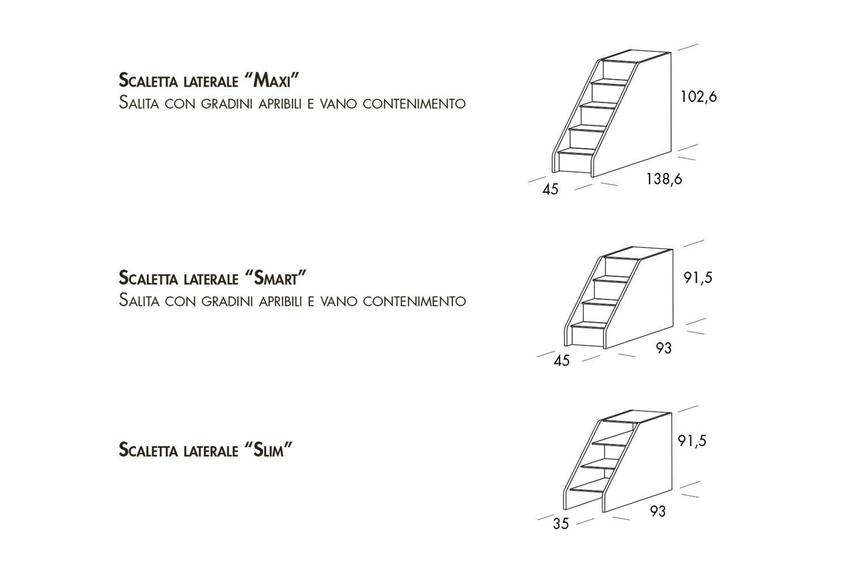 Modelli di scaletta disponibili