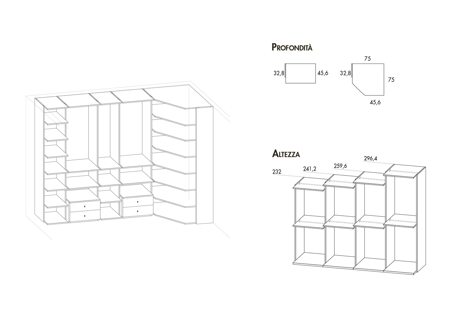 Modularity and dimensions