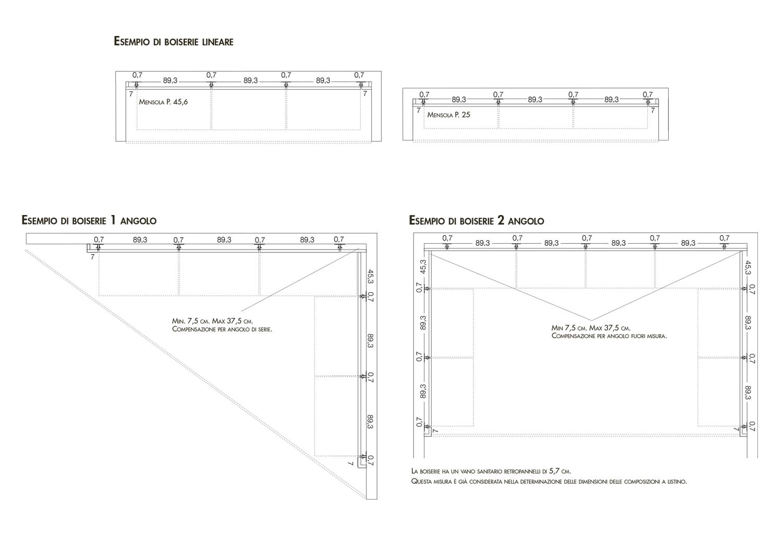 Esempi cabina Start nei modelli lineare, angolare, a ferro di cavallo