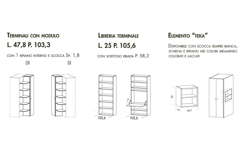 Modelli e dimensioni terminali ed elemento Teka
